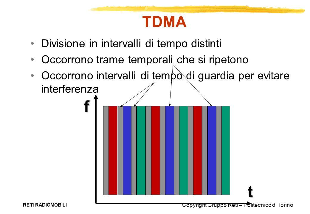 f t TDMA Divisione in intervalli di tempo distinti