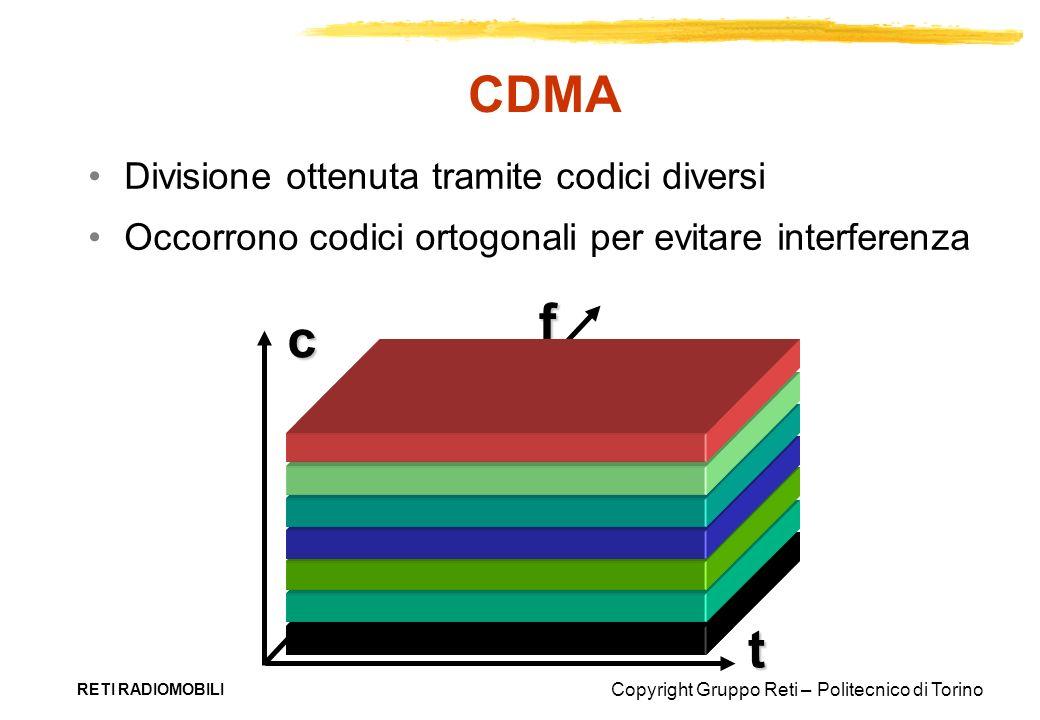 f c t CDMA Divisione ottenuta tramite codici diversi