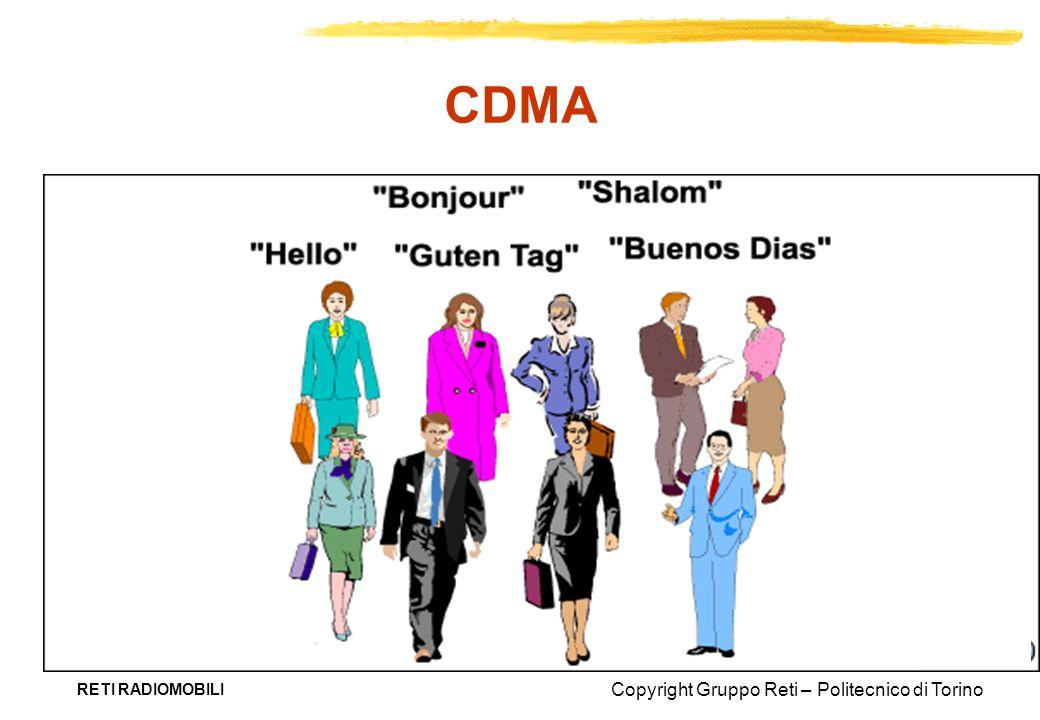 CDMA L'esempio classico per spiegare CDMA e' il CDMA Cocktail Party.