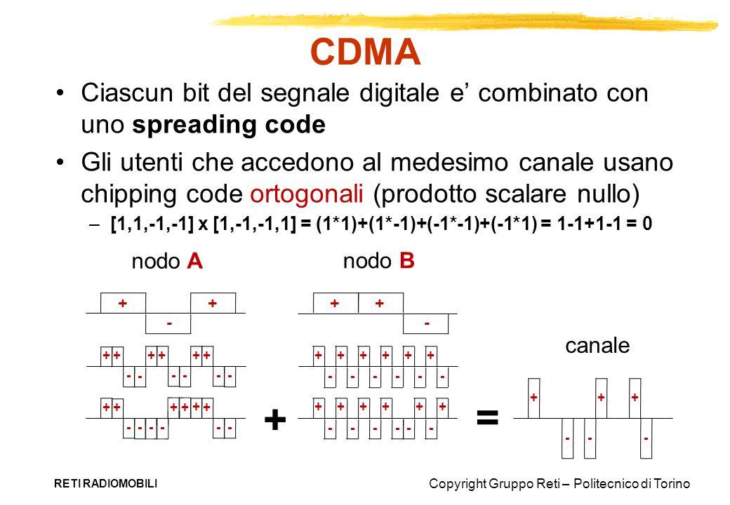CDMA Ciascun bit del segnale digitale e' combinato con uno spreading code.