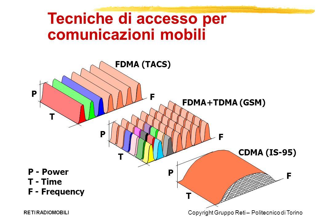 Tecniche di accesso per comunicazioni mobili