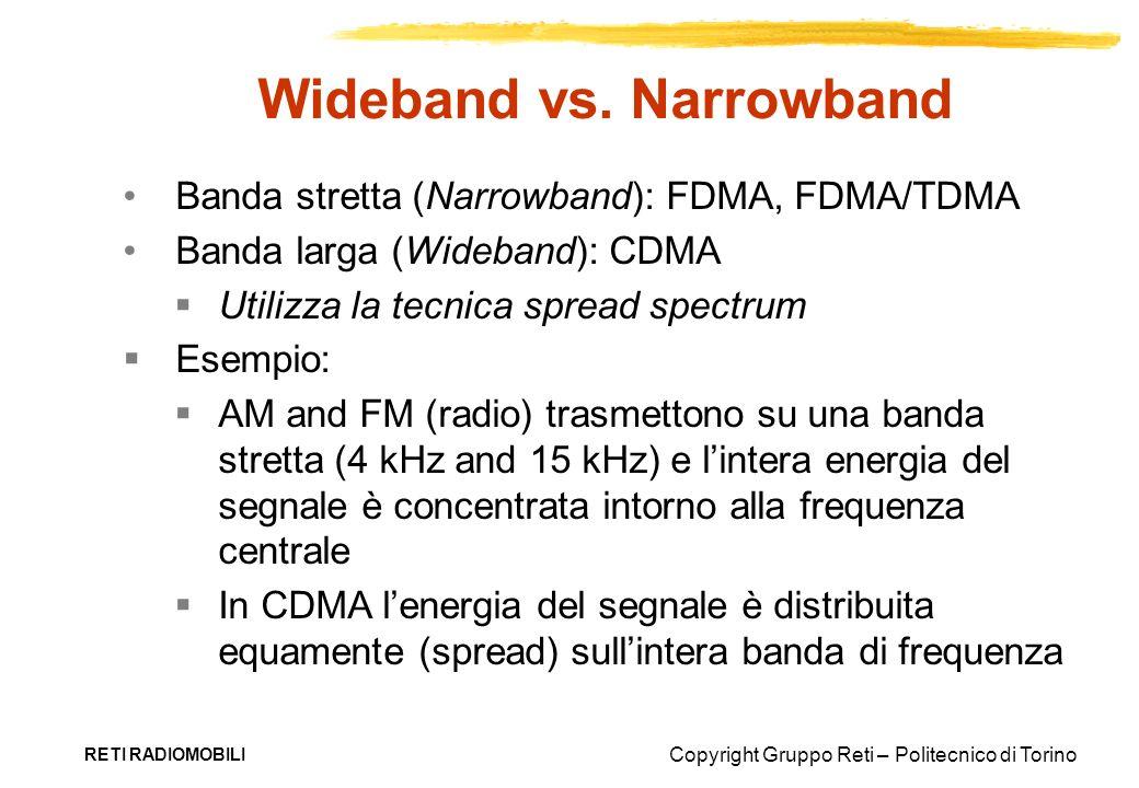 Wideband vs. Narrowband