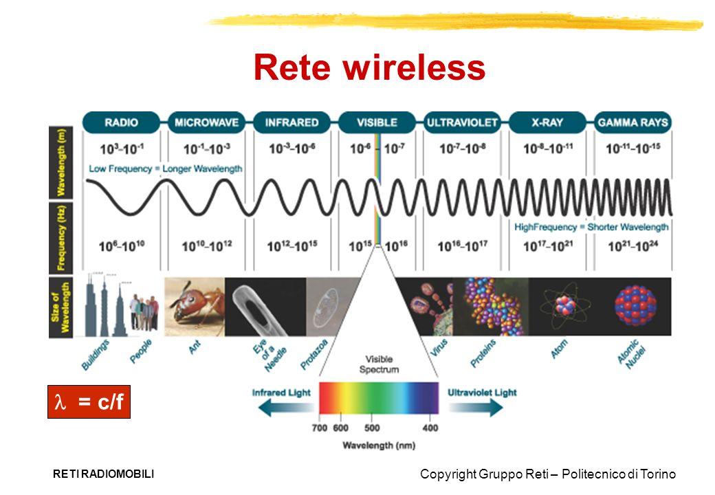 Rete wireless l = c/f RETI RADIOMOBILI