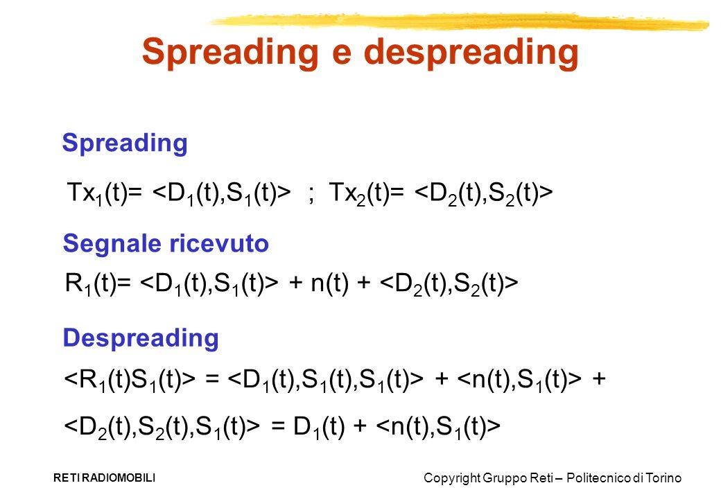 Spreading e despreading