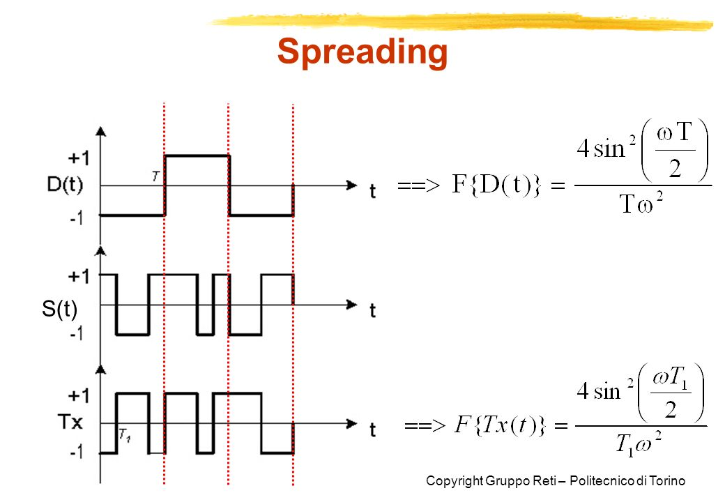 Spreading S(t) Lo spreading allarga la banda del segnale utile, distribuendo la sua potenza su tutta la banda.