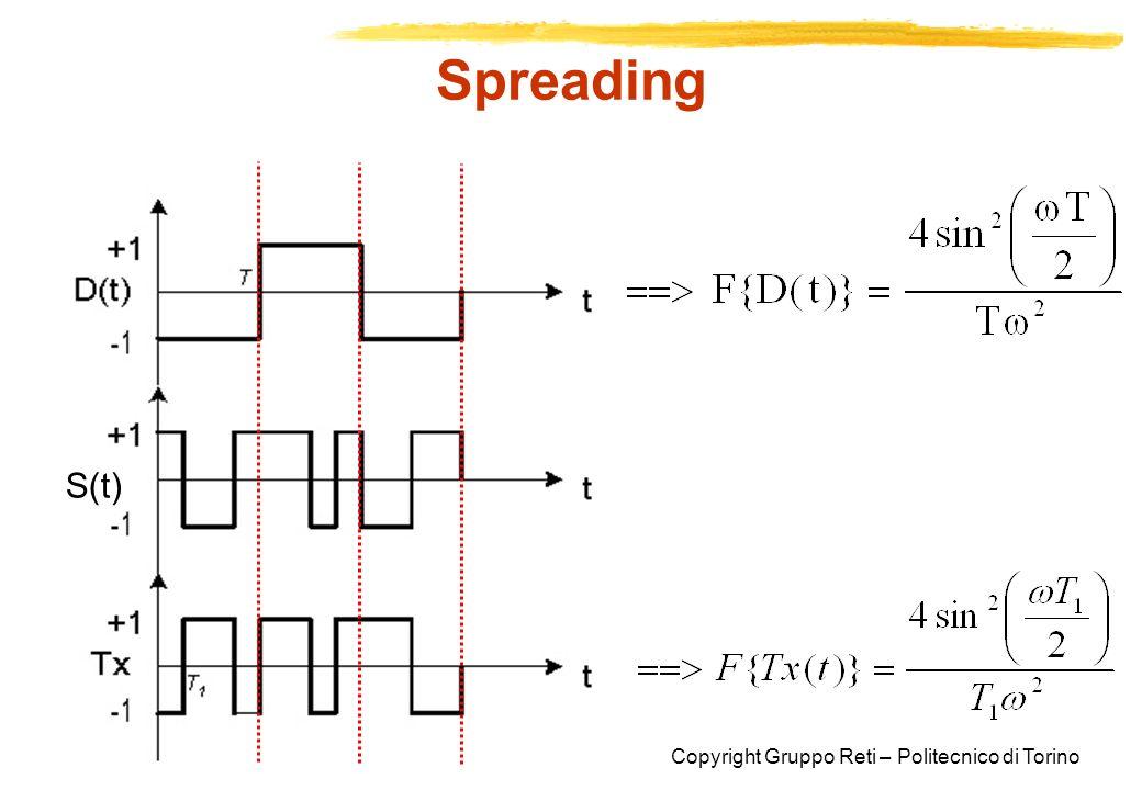 SpreadingS(t) Lo spreading allarga la banda del segnale utile, distribuendo la sua potenza su tutta la banda.