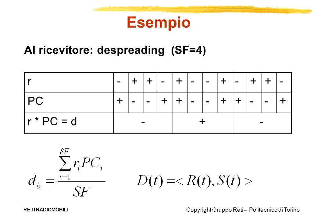 Esempio Al ricevitore: despreading (SF=4) r - + PC r * PC = d