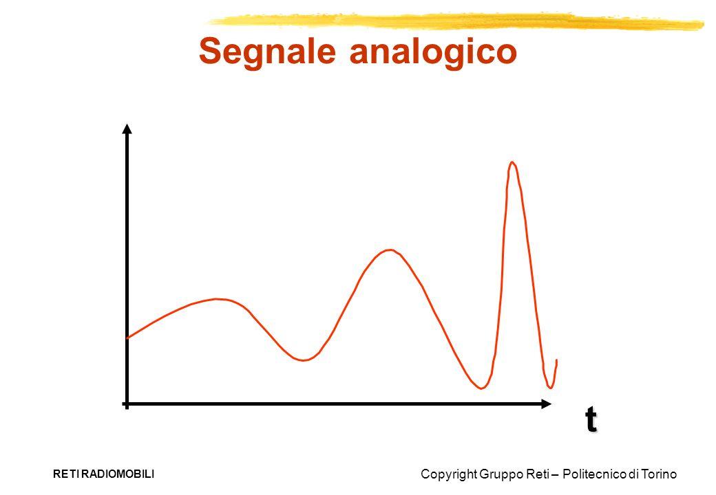 Segnale analogico t RETI RADIOMOBILI