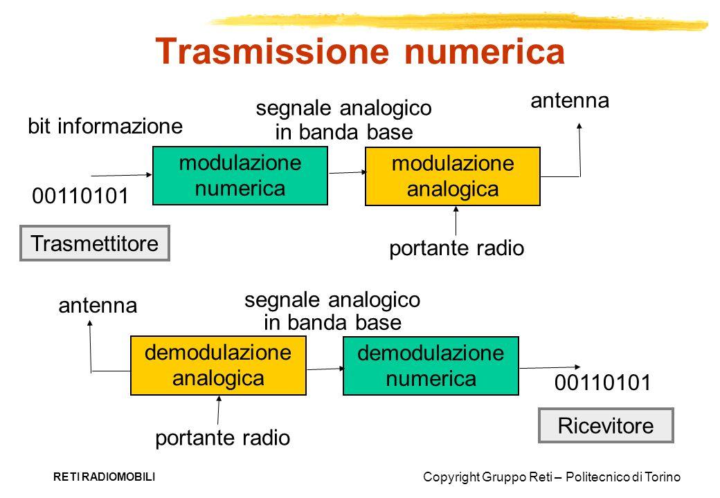 Trasmissione numerica