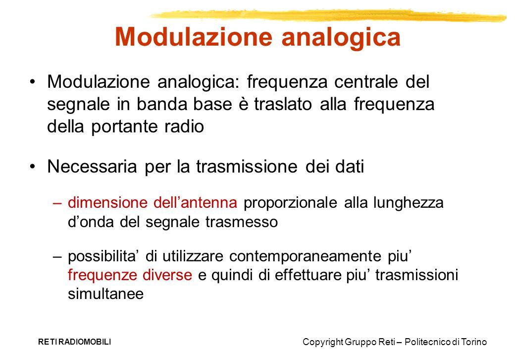 Modulazione analogica