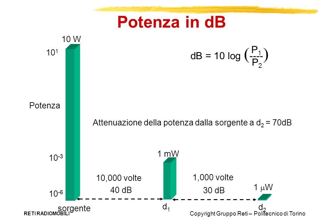 Potenza in dB dB = 10 log ----) P1 P2 10 W 101 Potenza