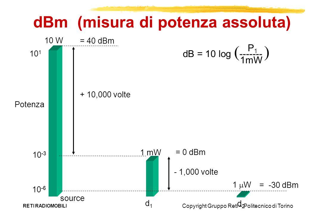 dBm (misura di potenza assoluta)