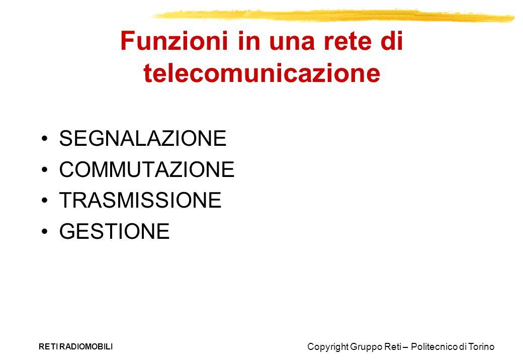 Funzioni in una rete di telecomunicazione