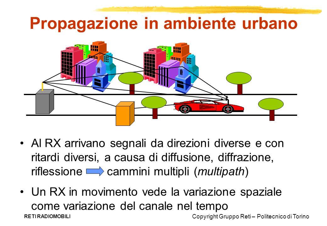 Propagazione in ambiente urbano