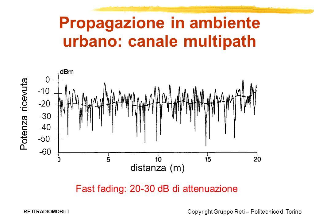 Propagazione in ambiente urbano: canale multipath