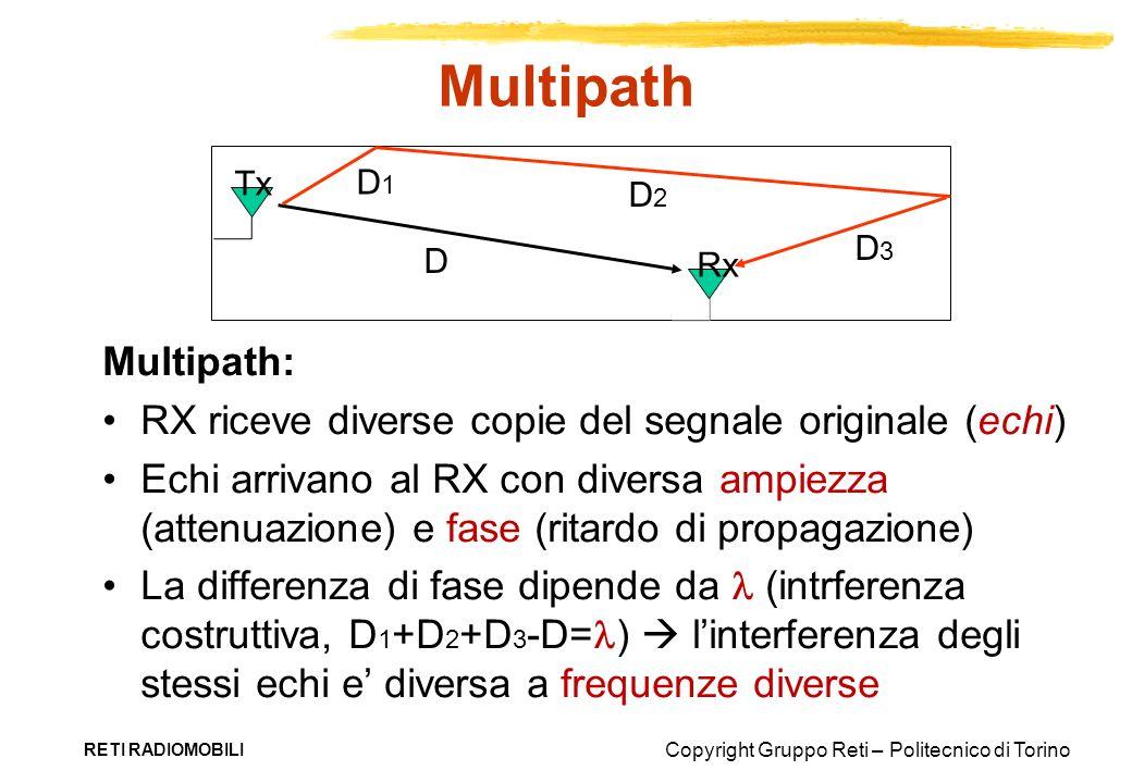 Multipath Tx. Rx. D1. D2. D3. D. Multipath: RX riceve diverse copie del segnale originale (echi)