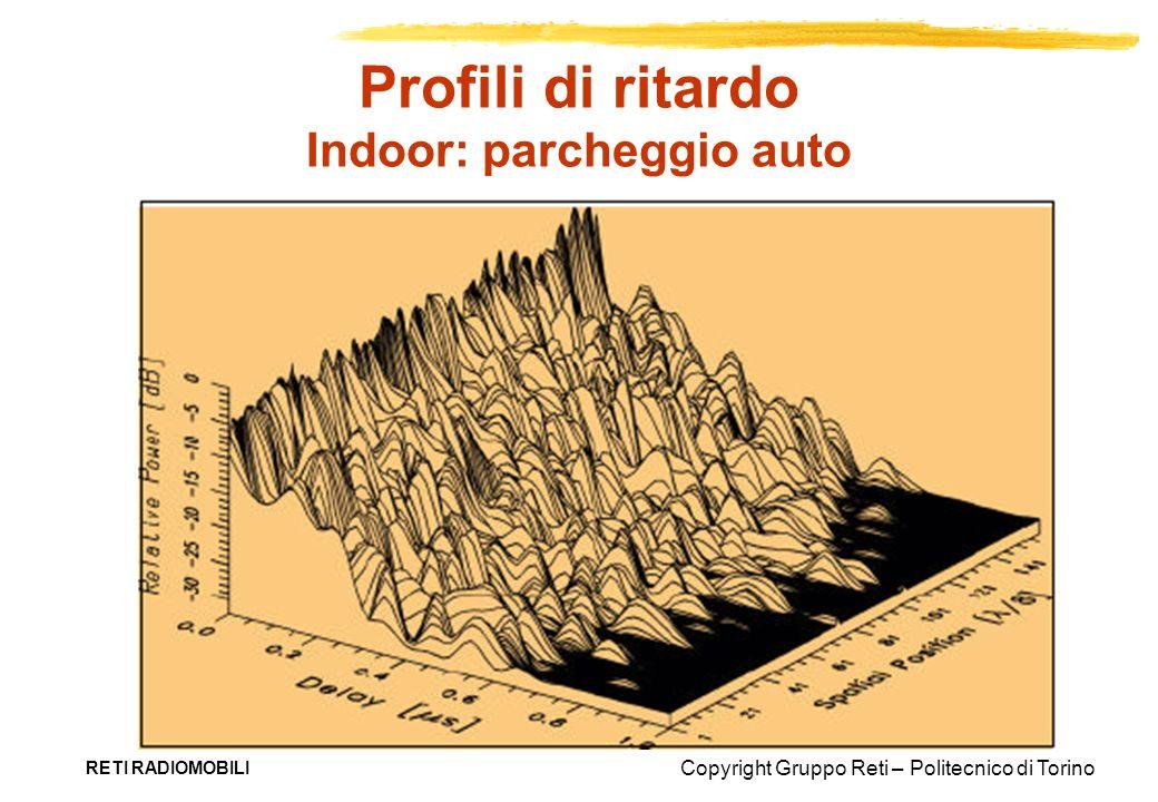 Profili di ritardo Indoor: parcheggio auto