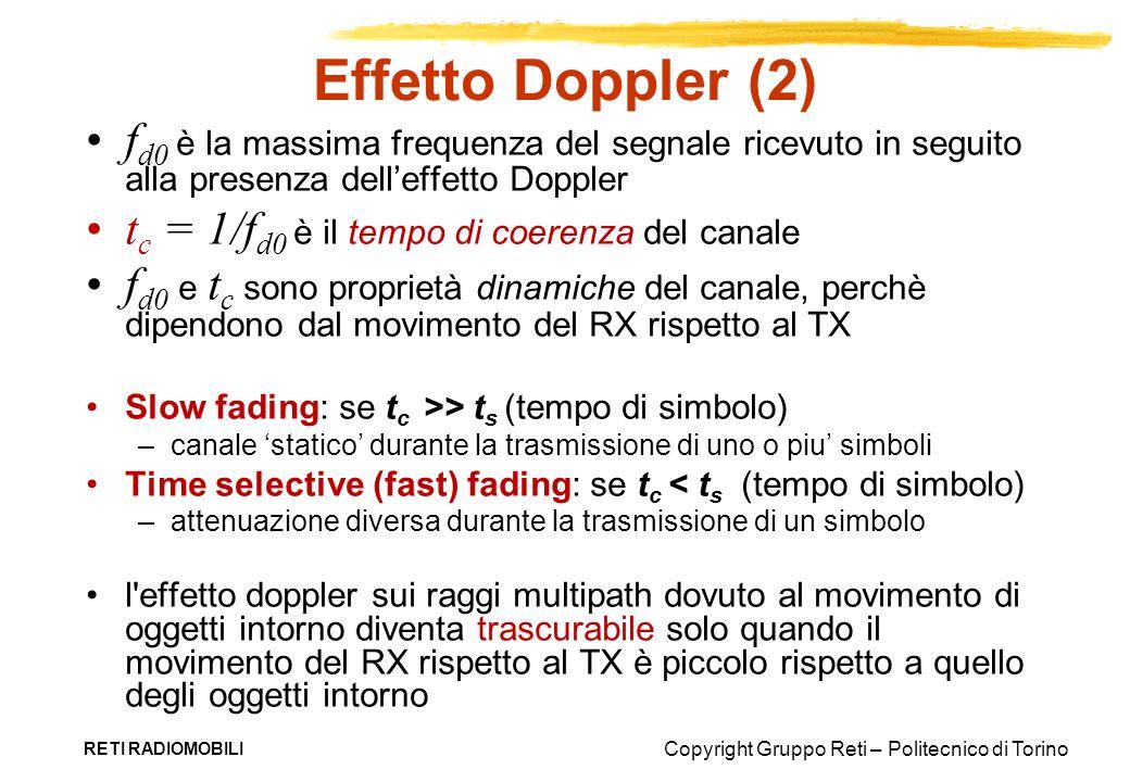 Effetto Doppler (2) fd0 è la massima frequenza del segnale ricevuto in seguito alla presenza dell'effetto Doppler.