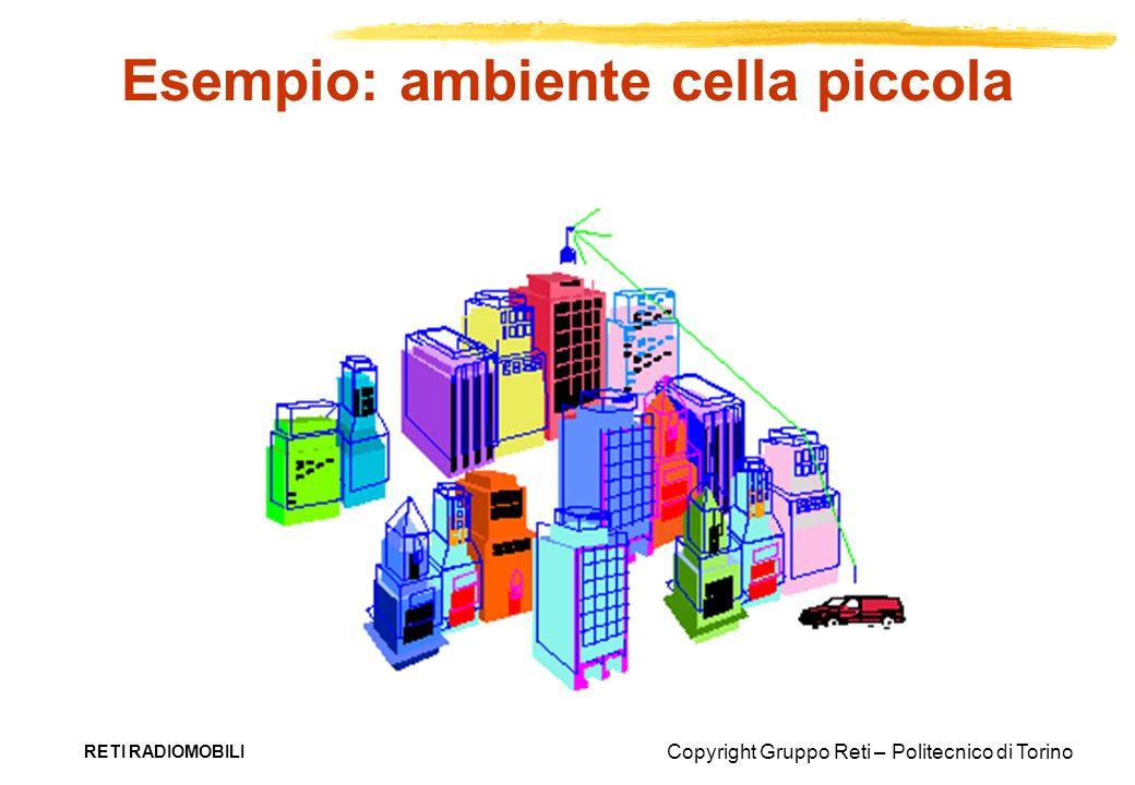 Esempio: ambiente cella piccola