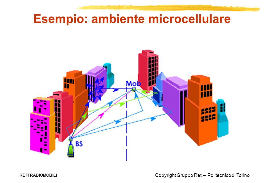 Esempio: ambiente microcellulare