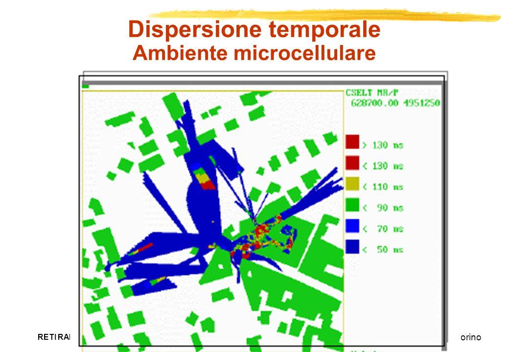 Dispersione temporale Ambiente microcellulare