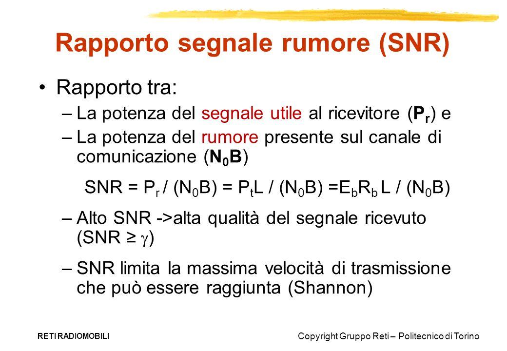 Rapporto segnale rumore (SNR)