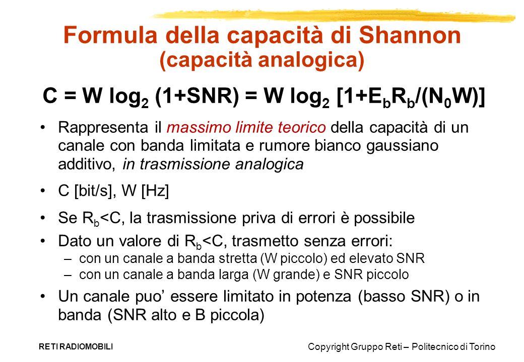 Formula della capacità di Shannon (capacità analogica)