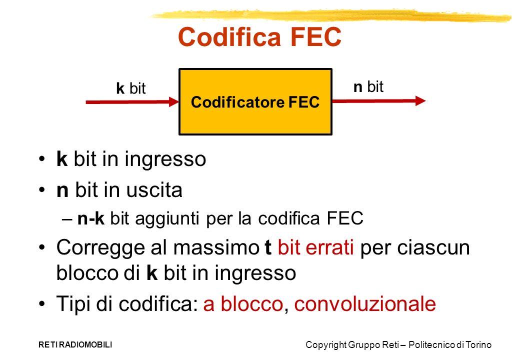 Codifica FEC k bit in ingresso n bit in uscita