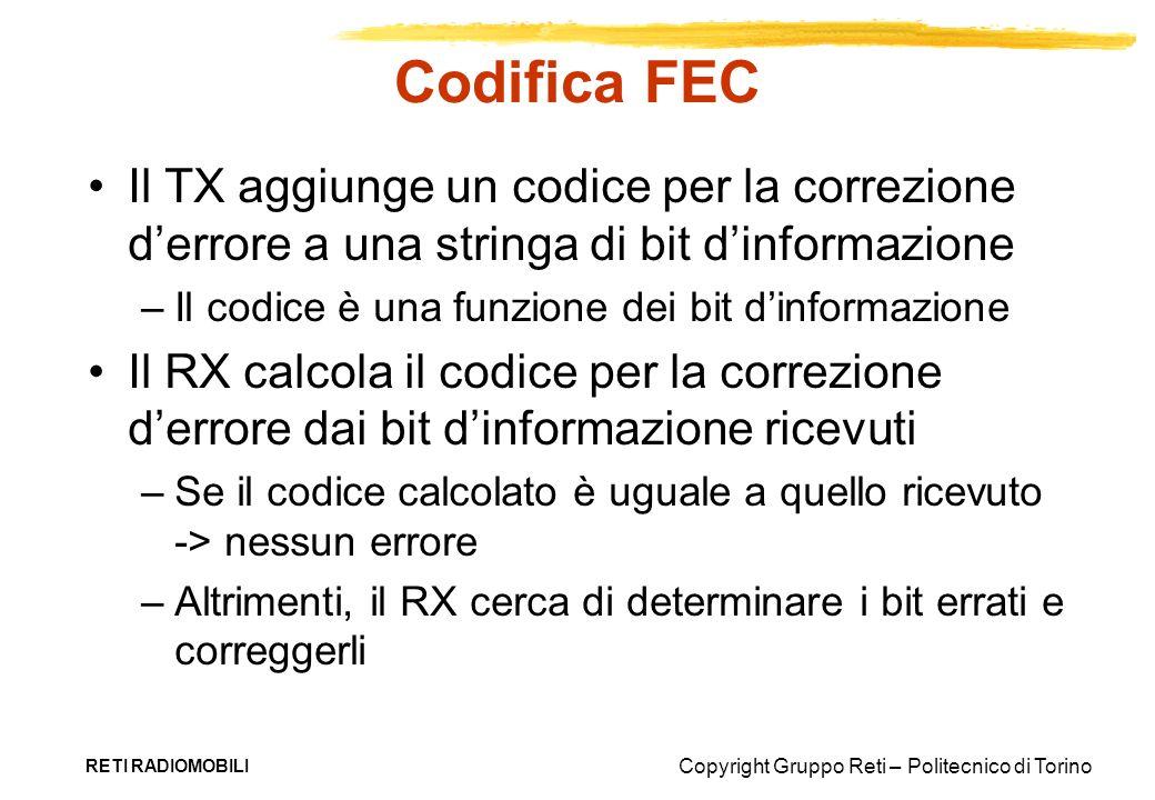 Codifica FEC Il TX aggiunge un codice per la correzione d'errore a una stringa di bit d'informazione.