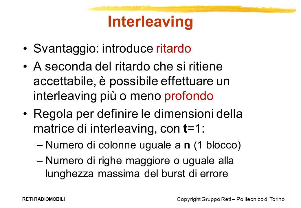 Interleaving Svantaggio: introduce ritardo