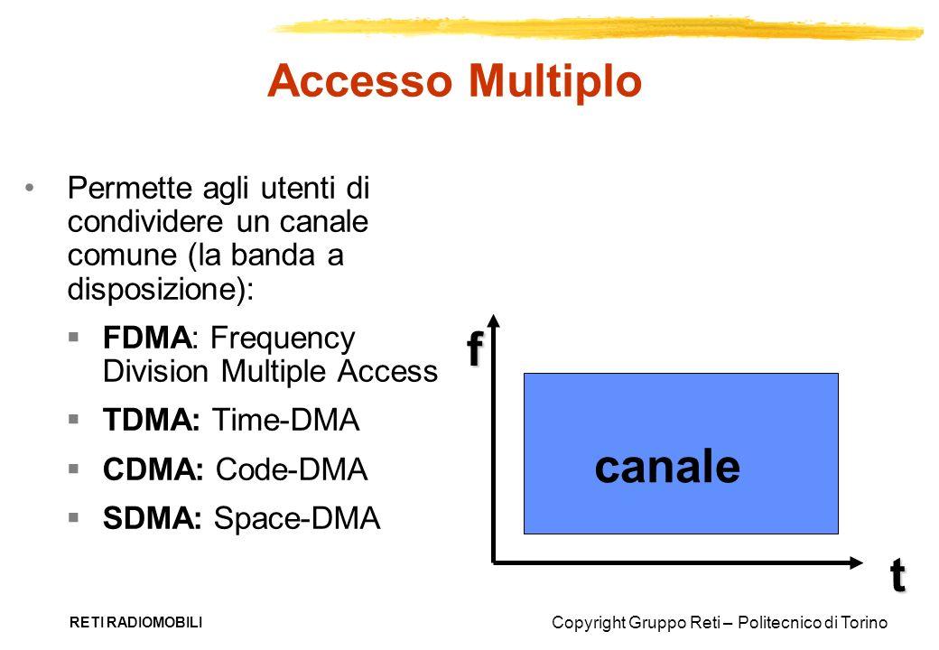 f canale t Accesso Multiplo