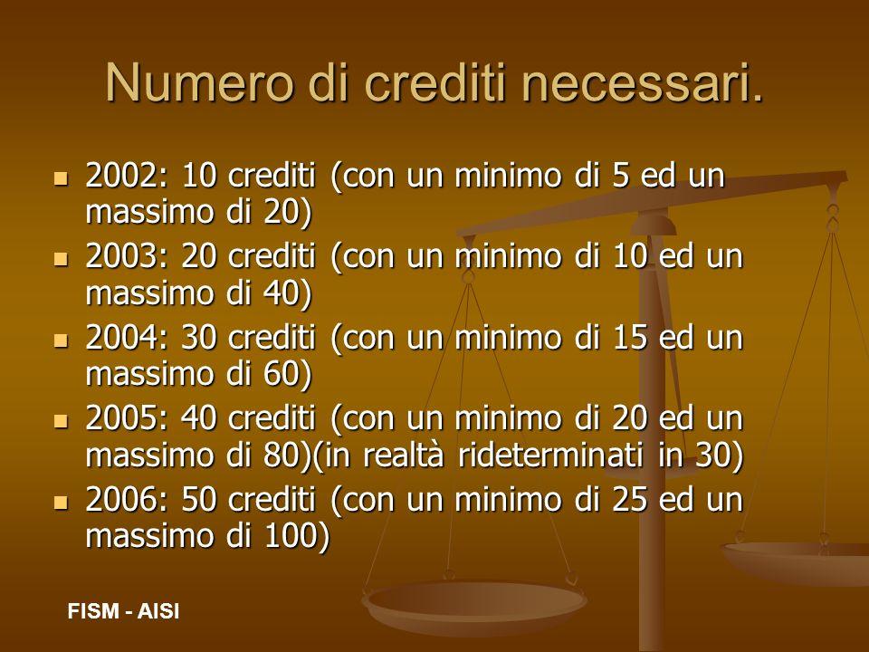 Numero di crediti necessari.