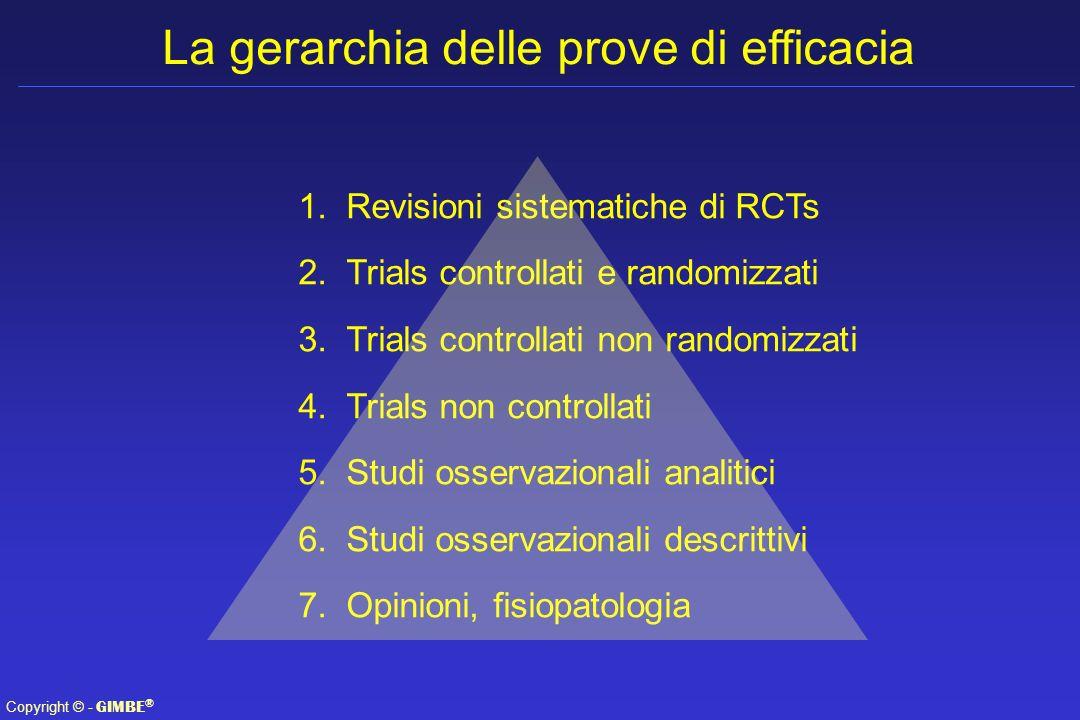 La gerarchia delle prove di efficacia