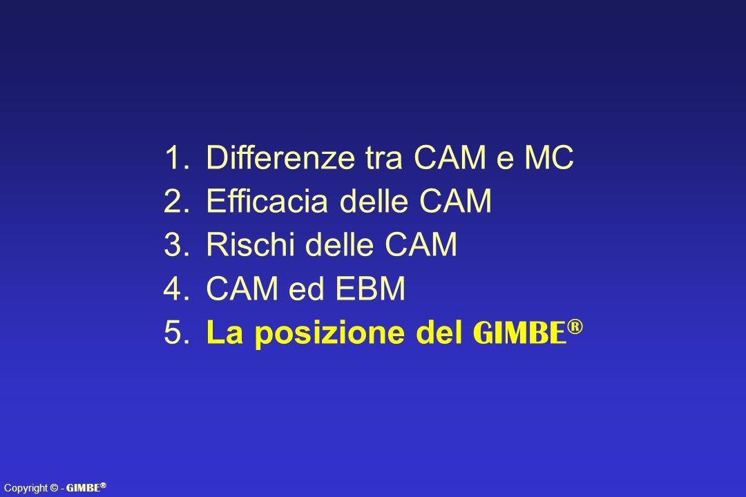 La posizione del GIMBE®