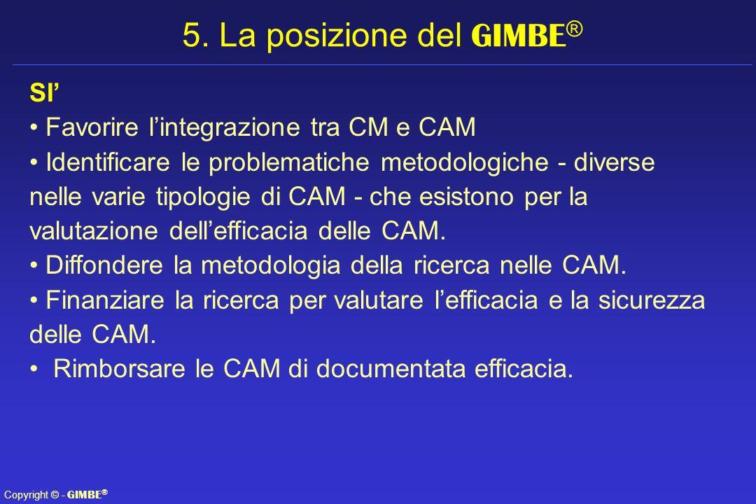 5. La posizione del GIMBE®