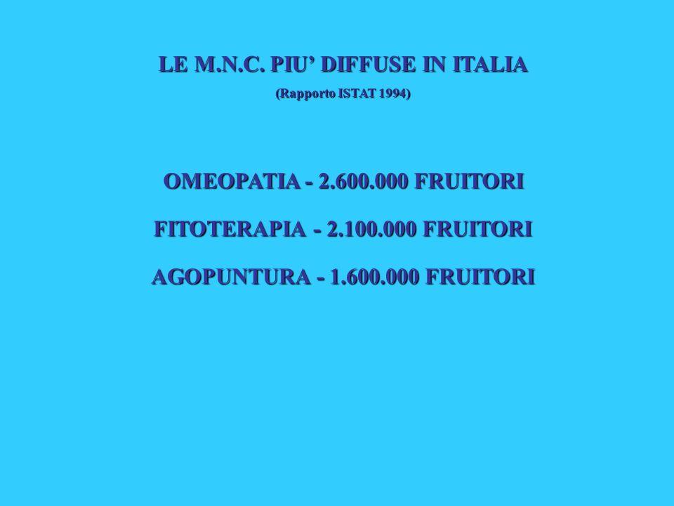 LE M.N.C. PIU' DIFFUSE IN ITALIA FITOTERAPIA - 2.100.000 FRUITORI