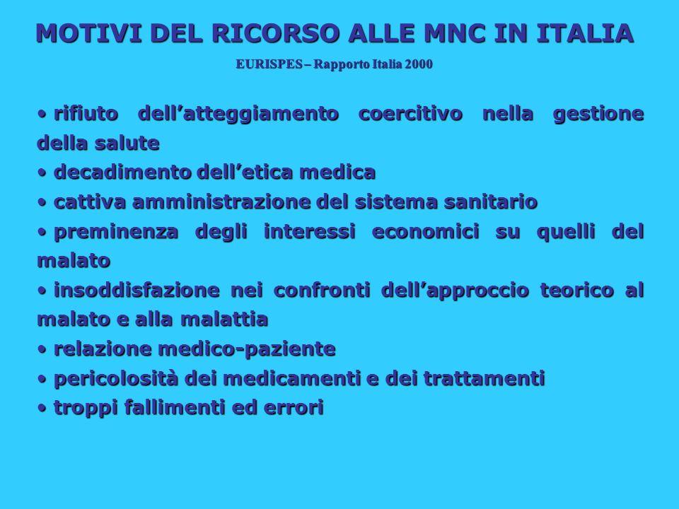 MOTIVI DEL RICORSO ALLE MNC IN ITALIA EURISPES – Rapporto Italia 2000