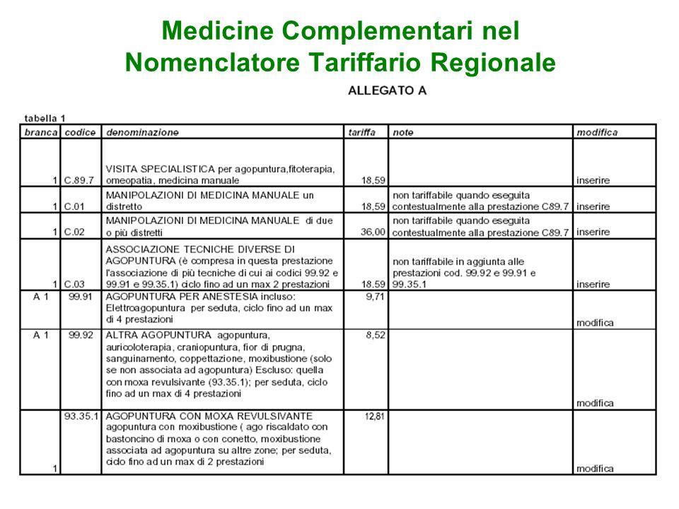 Medicine Complementari nel Nomenclatore Tariffario Regionale
