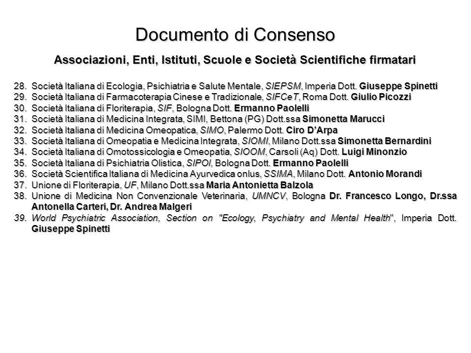 Associazioni, Enti, Istituti, Scuole e Società Scientifiche firmatari