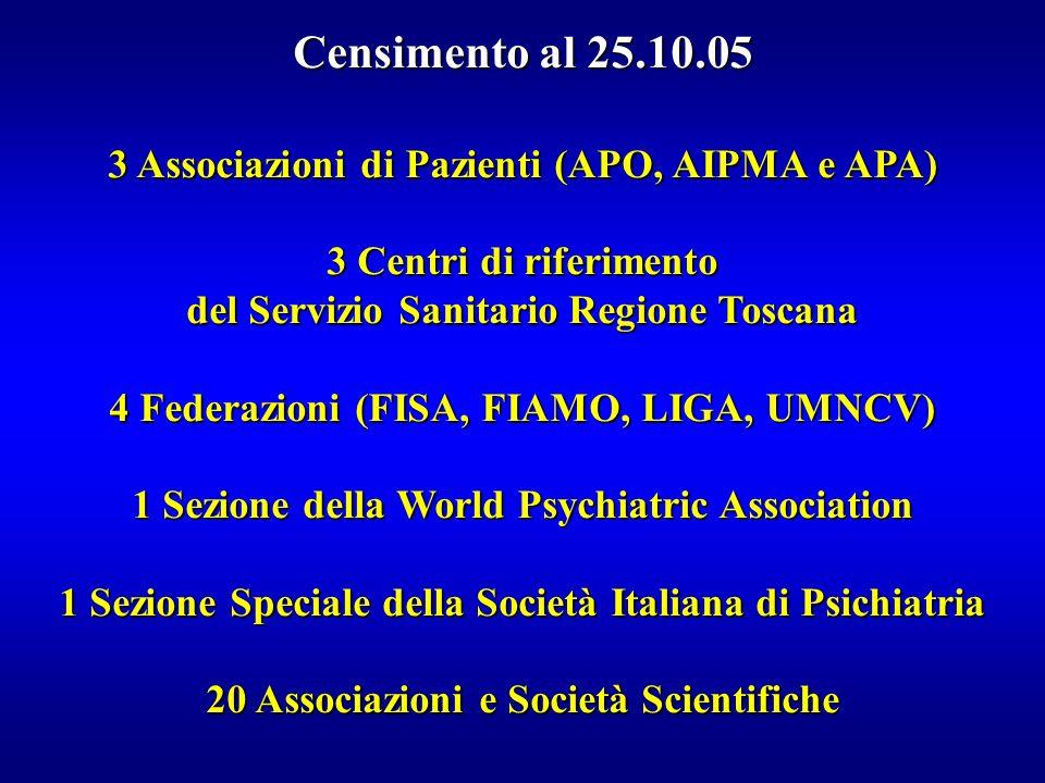 Censimento al 25.10.05 3 Associazioni di Pazienti (APO, AIPMA e APA)