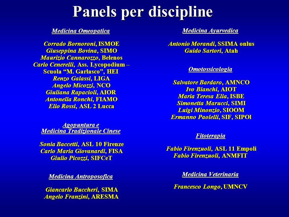 Panels per discipline Medicina Omeopatica Corrado Bornoroni, ISMOE