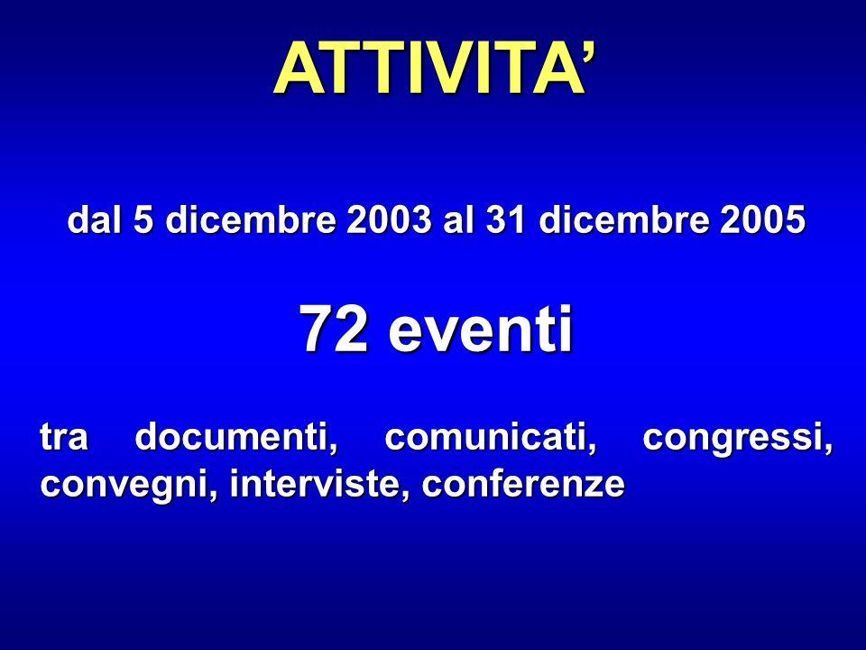 dal 5 dicembre 2003 al 31 dicembre 2005
