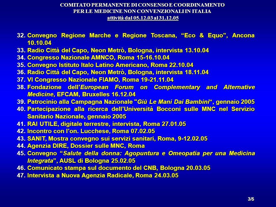 Radio Città del Capo, Neon Metrò, Bologna, intervista 13.10.04