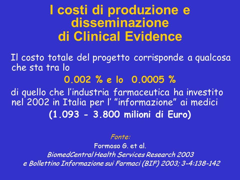 I costi di produzione e disseminazione di Clinical Evidence