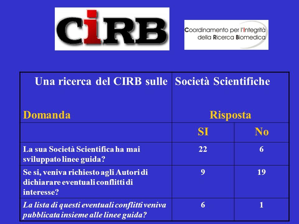 Una ricerca del CIRB sulle Domanda Società Scientifiche Risposta SI No