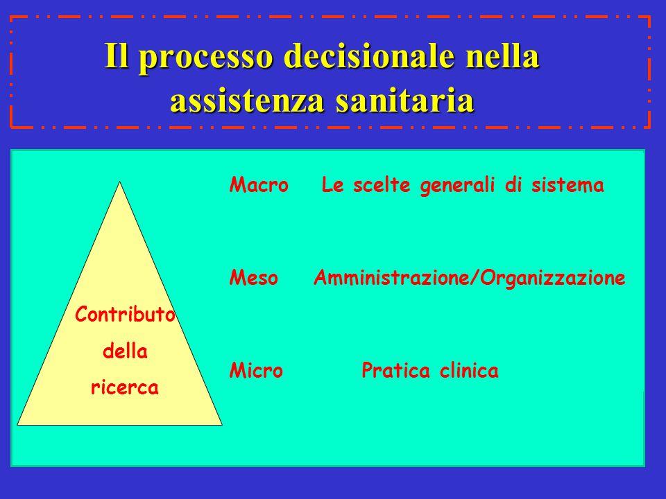 Il processo decisionale nella assistenza sanitaria