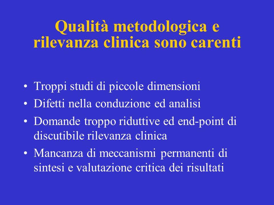 Qualità metodologica e rilevanza clinica sono carenti