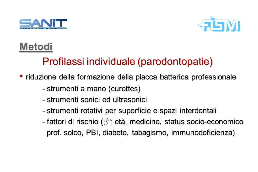 Profilassi individuale (parodontopatie)