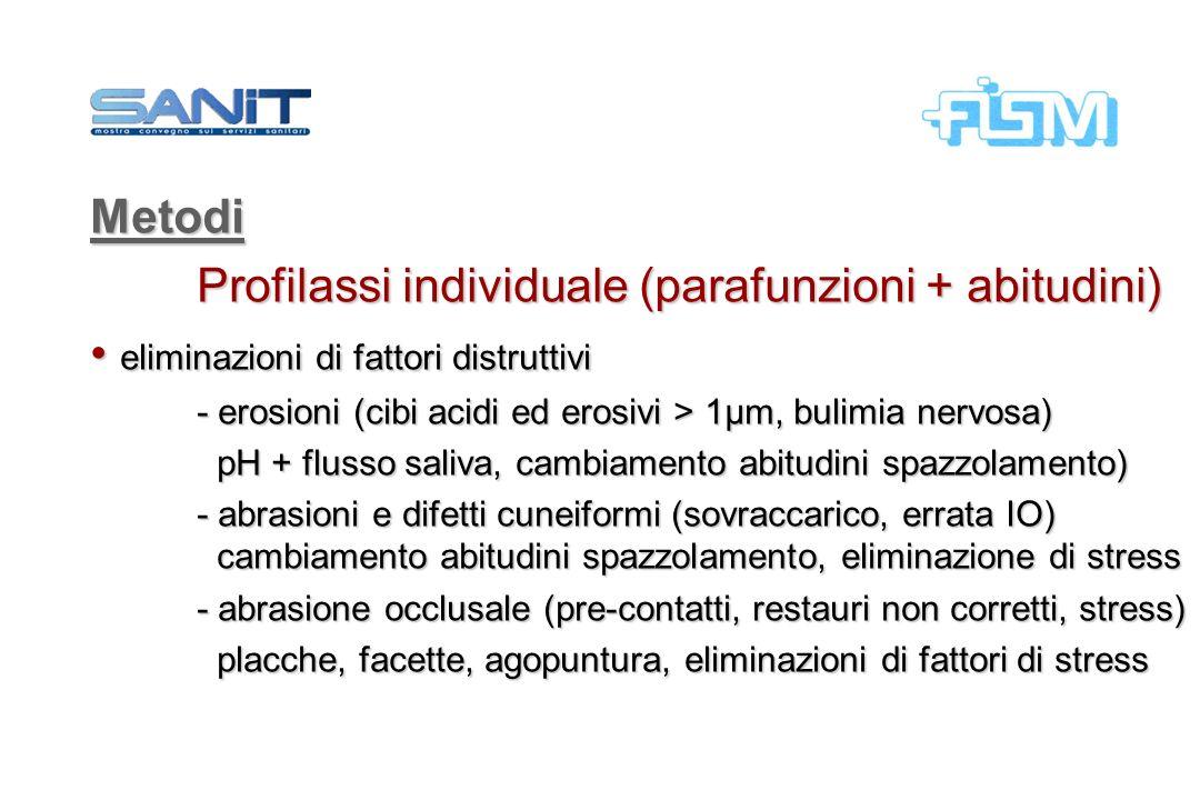 Profilassi individuale (parafunzioni + abitudini)