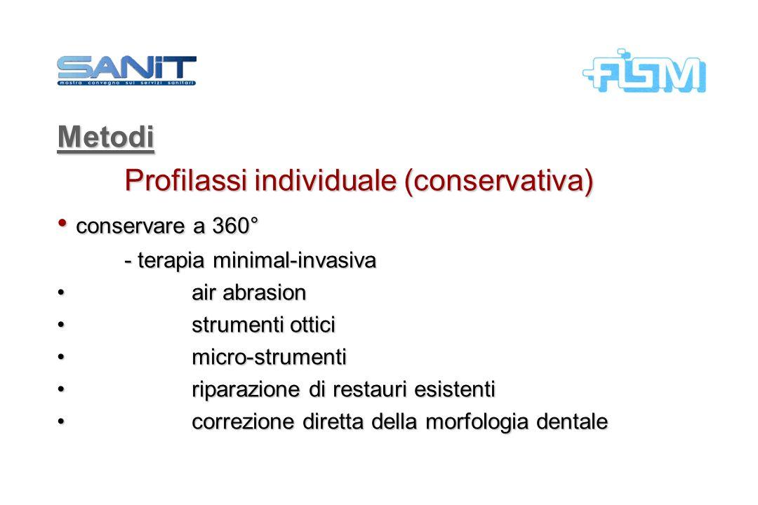 Profilassi individuale (conservativa) conservare a 360°